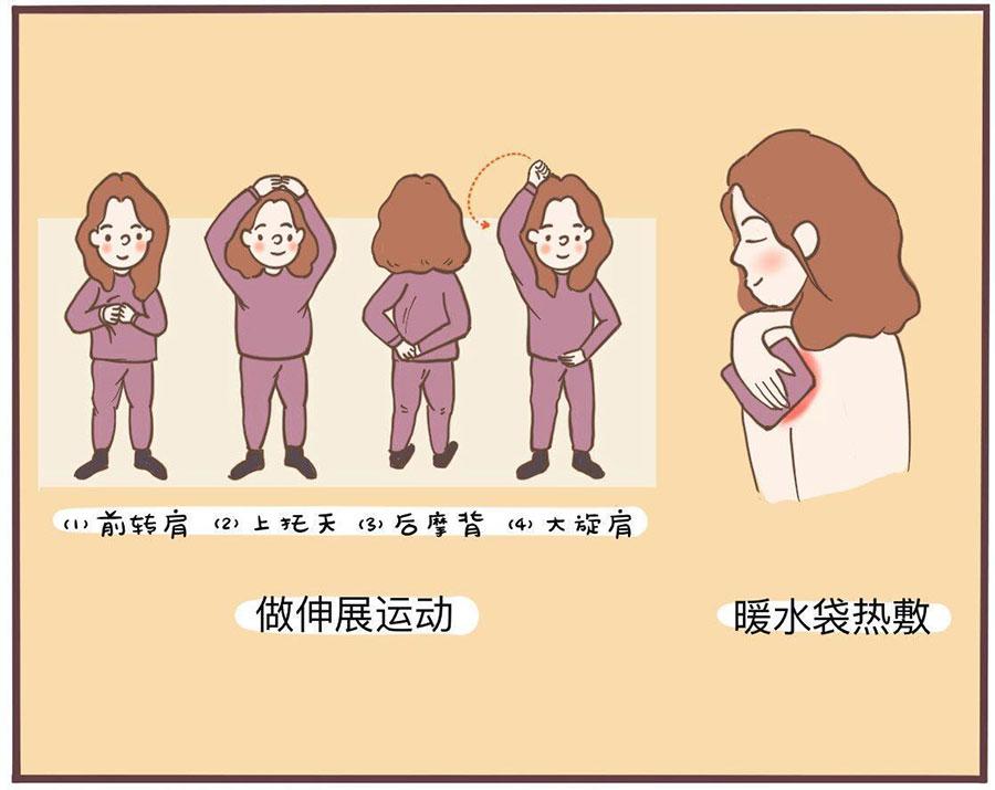 月子肩膀疼怎么回事 第4张-备孕-孕期检查-孕产妇食谱-胎教育儿